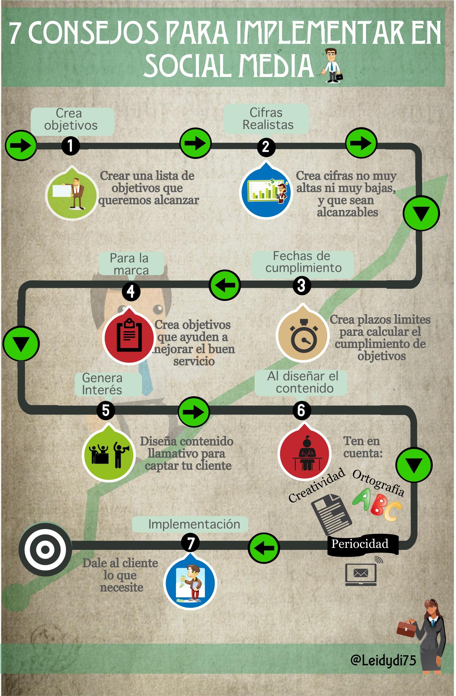 infografia-social-media